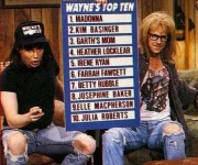 top 10 waynes world chart
